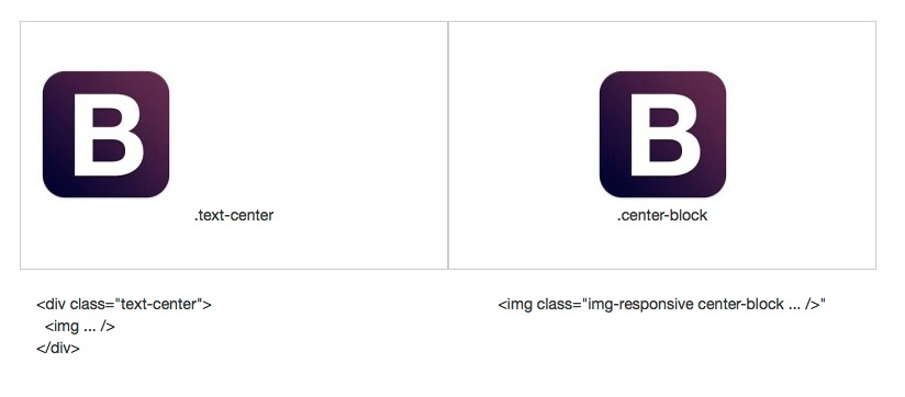 bootstrap-center-image